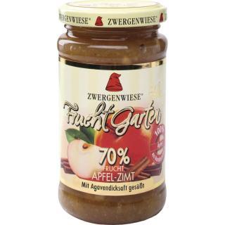 Apfel Zimt Fruchtgarten